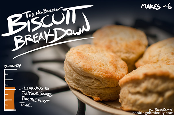 S2R3-biscuitbreakdown-title605